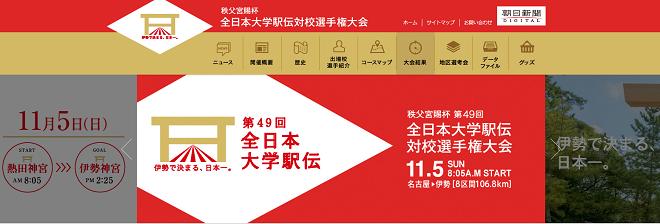 全日本大学駅伝2015画像