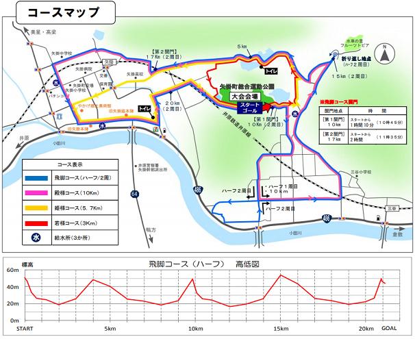 矢掛本陣マラソン全国大会2018コースマップ