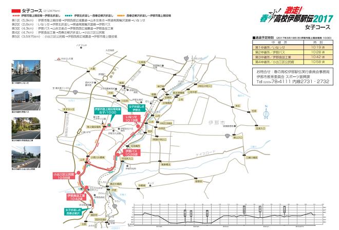 春の高校伊那駅伝 女子 コースマップ