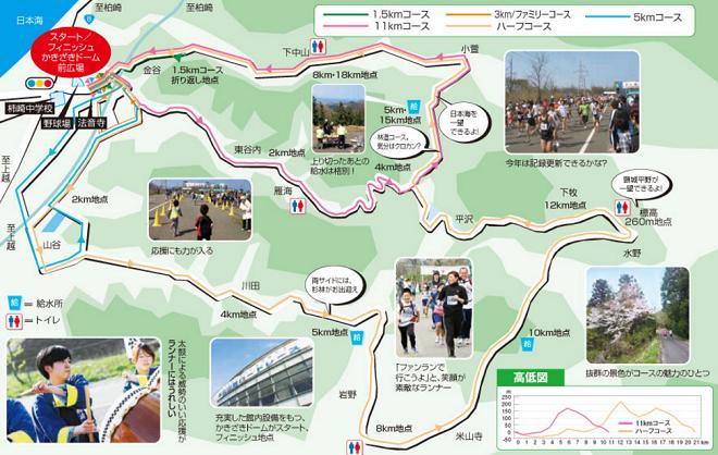 米山山麓ロードレース コースマップ