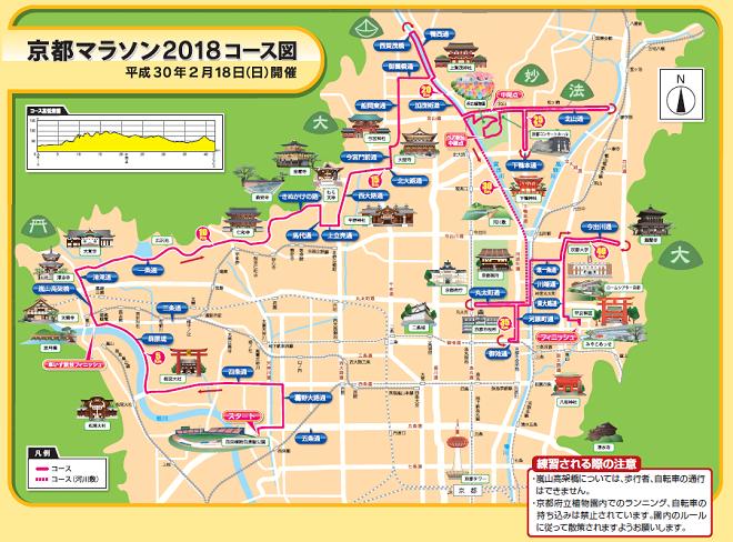 京都マラソン コースマップ
