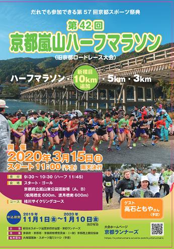 京都嵐山ハーフマラソン2020画像