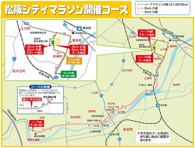 松坂シティマラソン2020画像