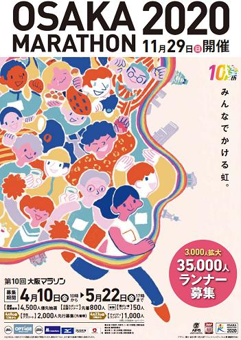 中止【大阪マラソン 2020】結果・速報・完走率(リザルト)