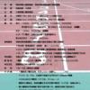 【神奈川県実業団陸上競技選手権】結果・速報(リザルト)