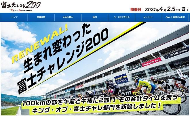 2021富士チャレンジ2020