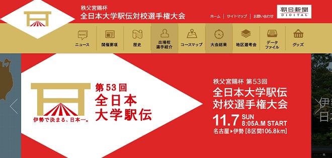 全日本大学駅伝2021